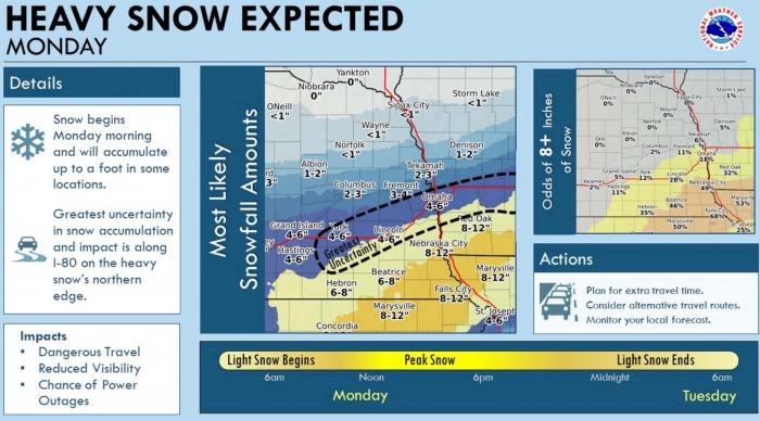 winter-storm-forecast-midwest-united-states-warning-omaha-nebraska