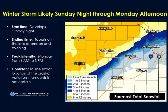 winter-storm-forecast-midwest-united-states-warning-topeka-kansas