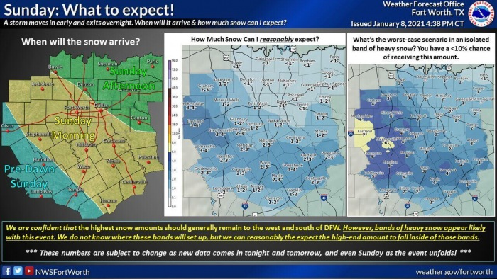 winter-storm-texas-snow-united-states-dallas