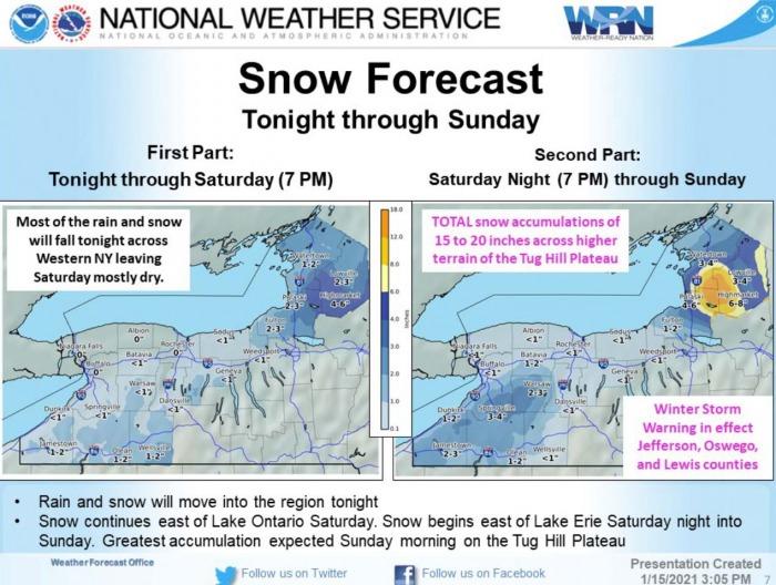 winter-storm-united-states-snow-forecast-warning-lake-effect
