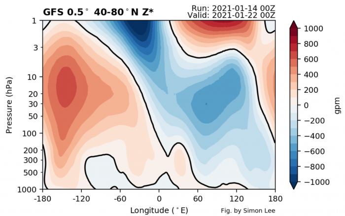 winter-weather-pattern-forecast-january-2021-europe-united-states-stratosphere-troposphere-weather-connection