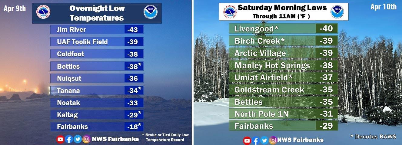cold-arctic-blast-united-states-snow-spring-alaska-records
