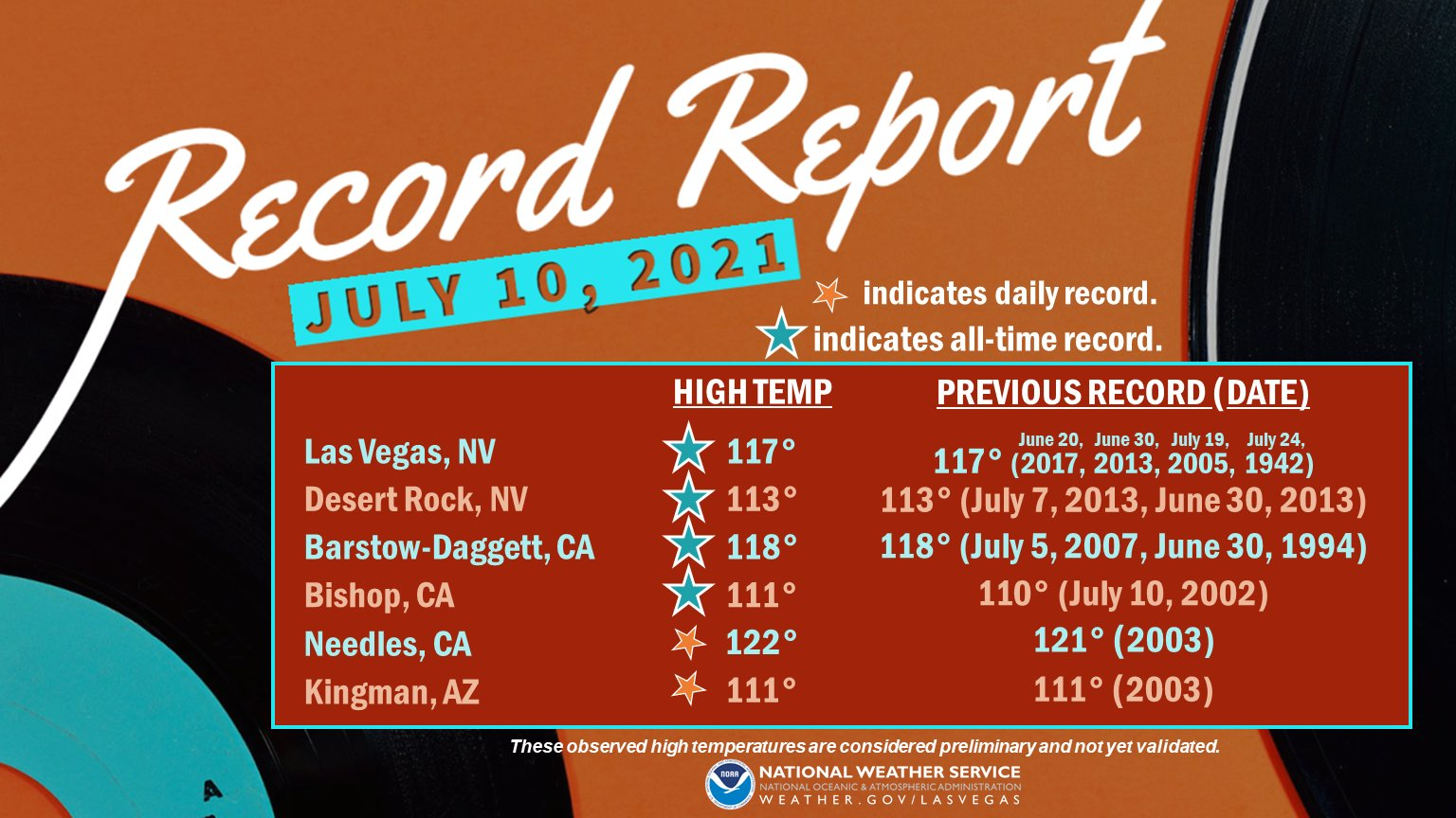 heat-dome-record-breaking-heatwave-death-valley-all-time-records