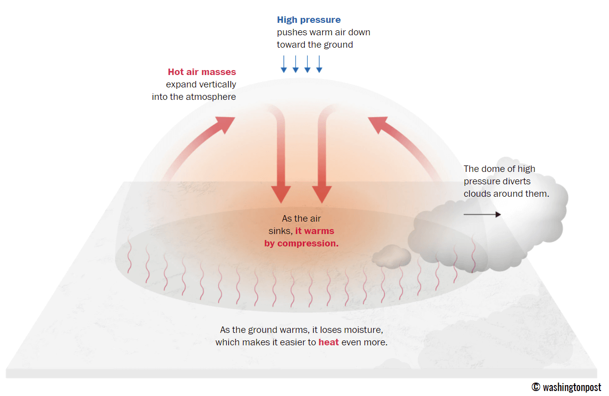 heat-dome-record-breaking-heatwave-pacific-northwest-canada-united-states-lid-high-pressure