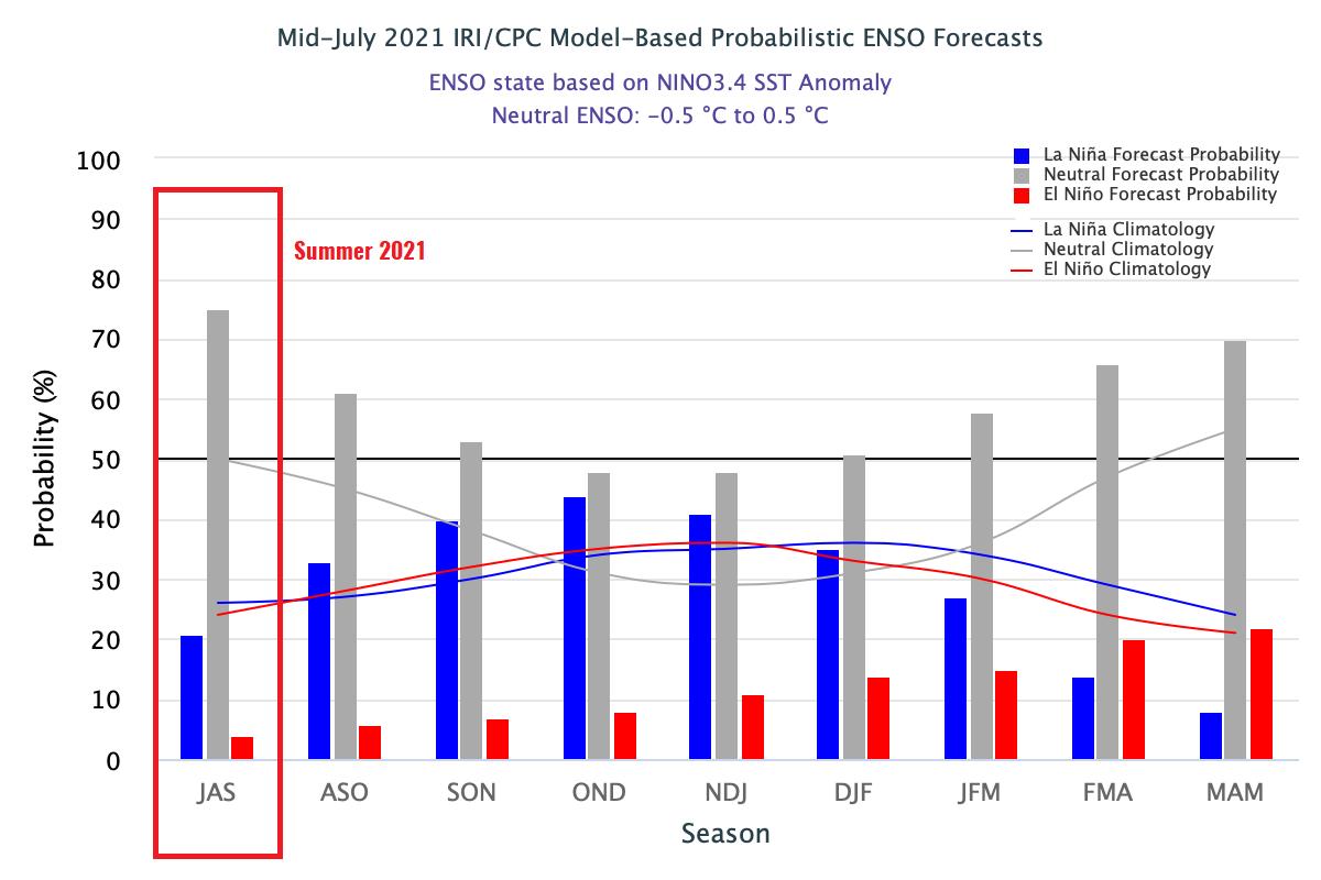 heatwave-united-states-heat-dome-forecast-enso-summer