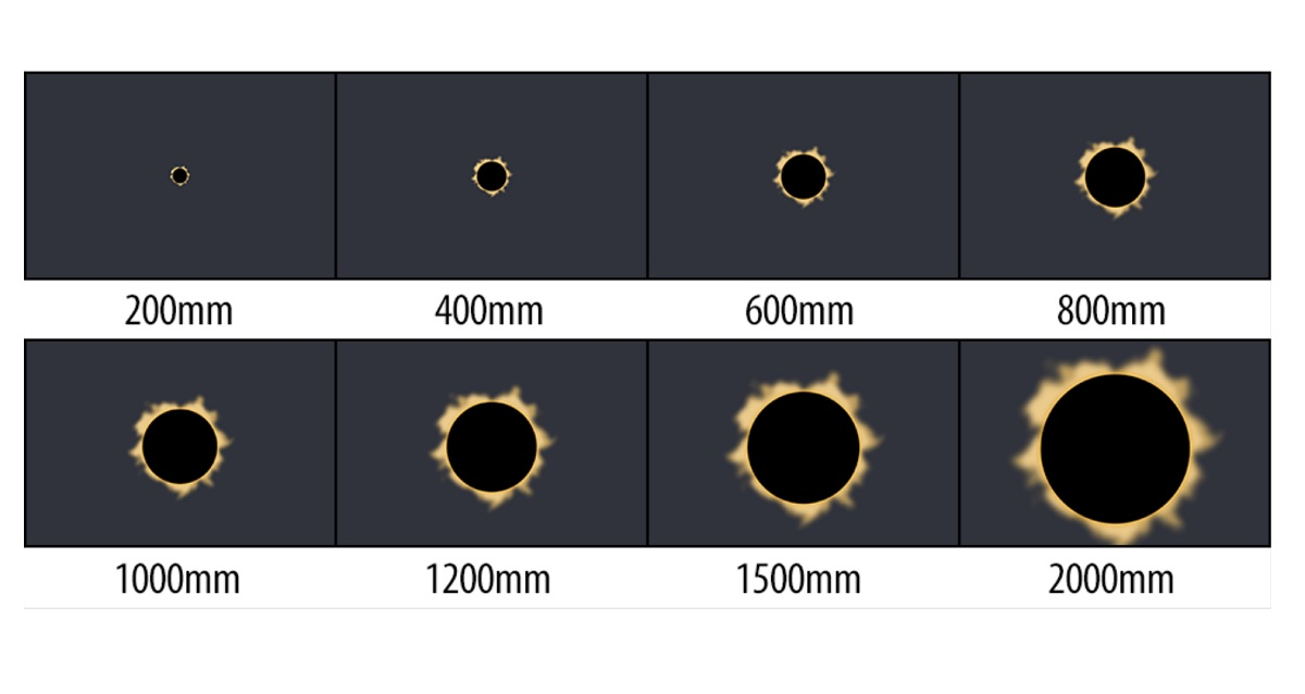 how-to-photograph-ring-of-fire-solar-eclipse-2021-focal-length