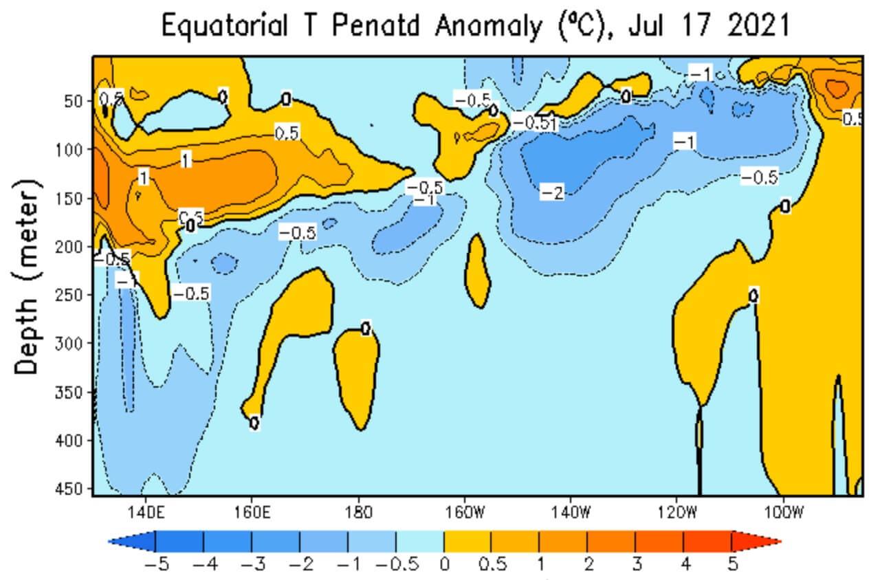 la-nina-watch-autumn-winter-weather-subsurface-temperature-anomaly-analysis