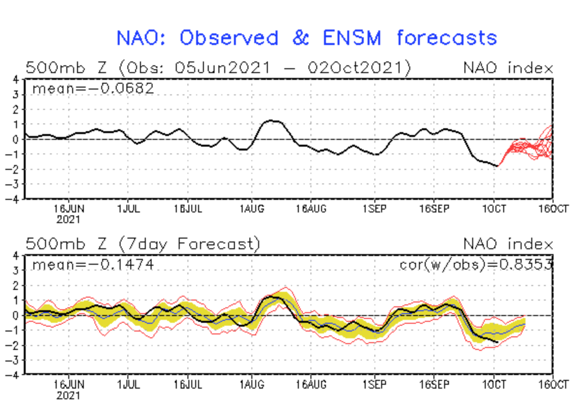 october-weather-united-states-europe-north-atlantic-oscillation-forecast
