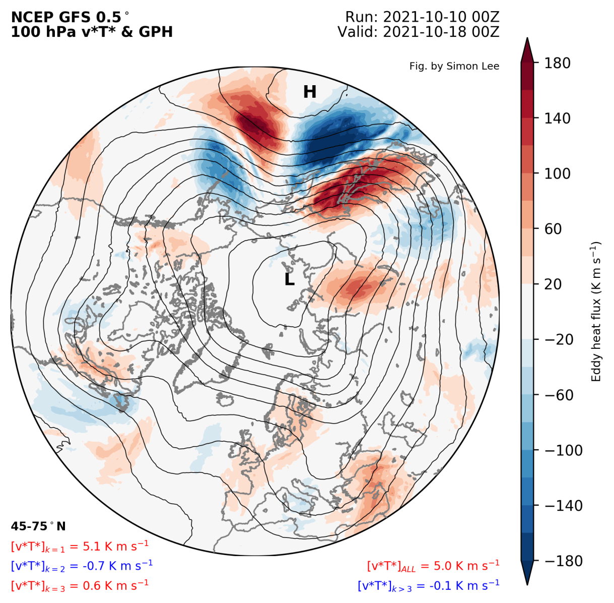 wave-activity-and-heat-flux-forecast-fall-winter-2021-2022-united-states-europe