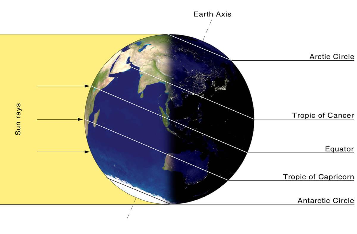 winter-solstice-polar-region-cooling-pressure-jet-stream