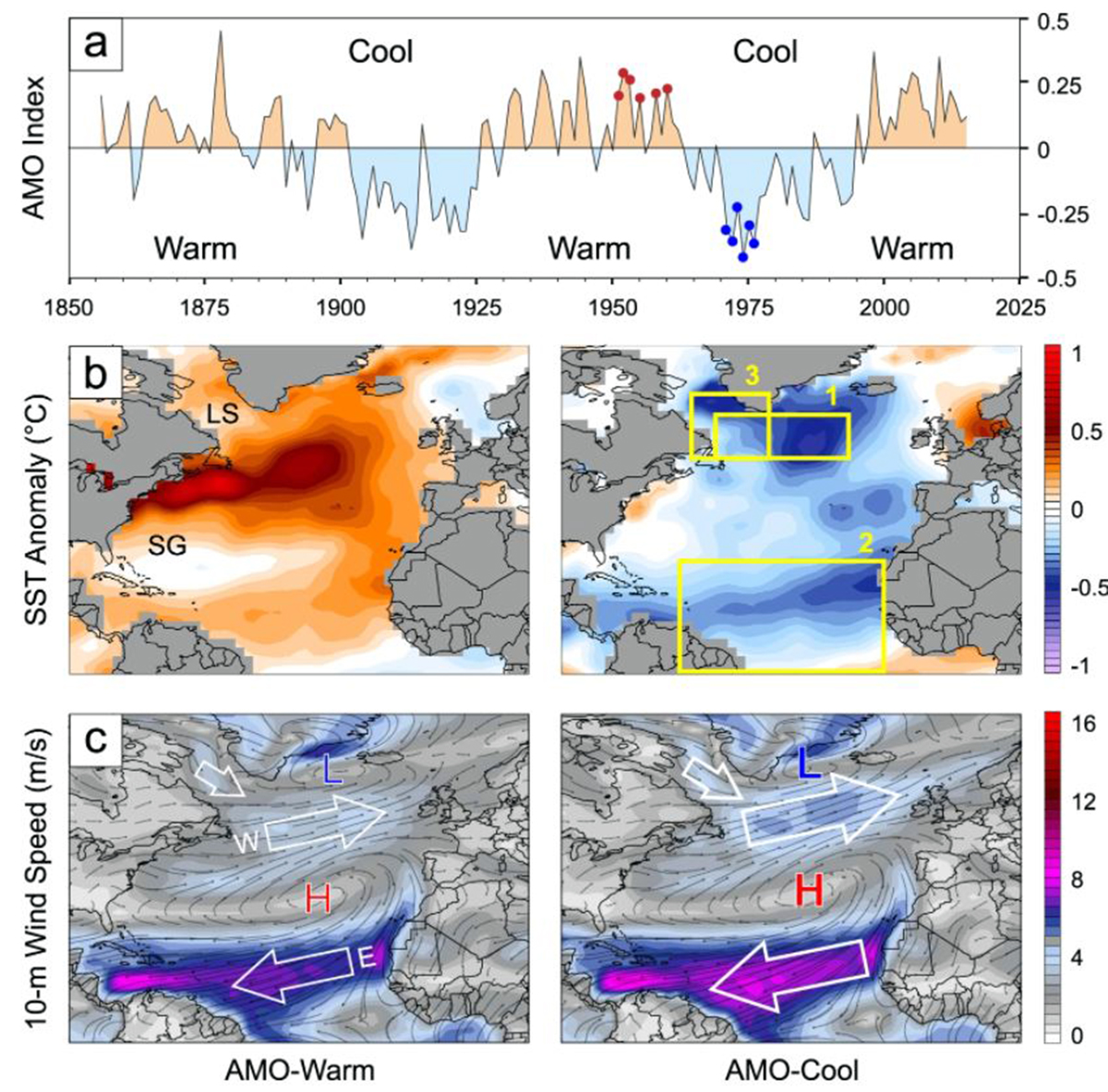 extreme-snowfall-future-winters-alps-glaciers-challenging-global-warming-amo