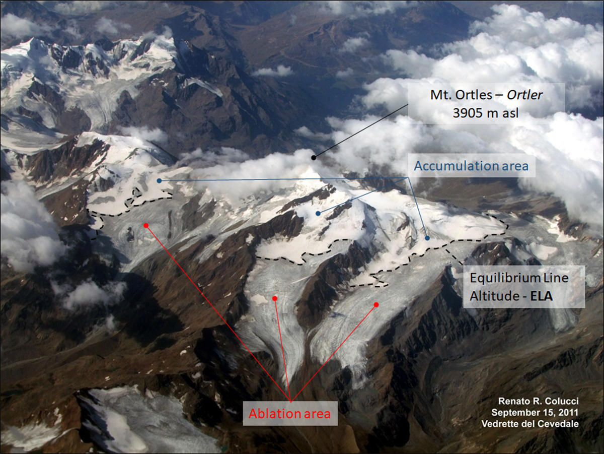 extreme-snowfall-future-winters-alps-glaciers-challenging-global-warming-ela