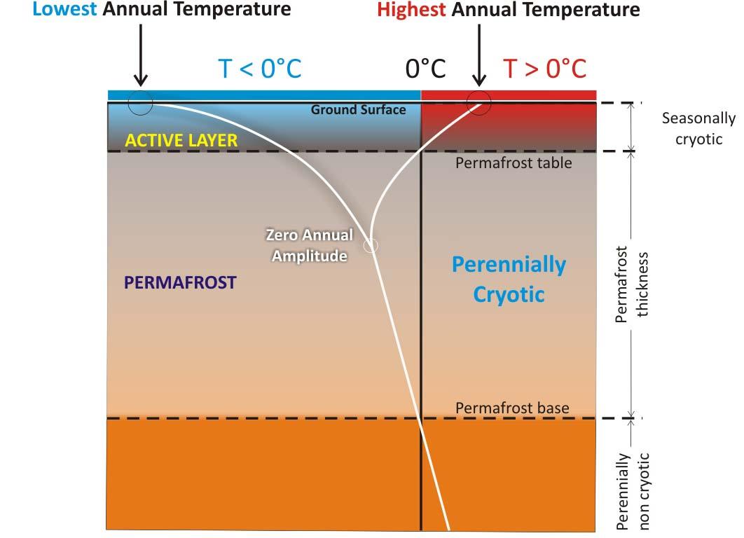 siberia-thawing-permafrost-batagaika-crater-permafrost-rrc