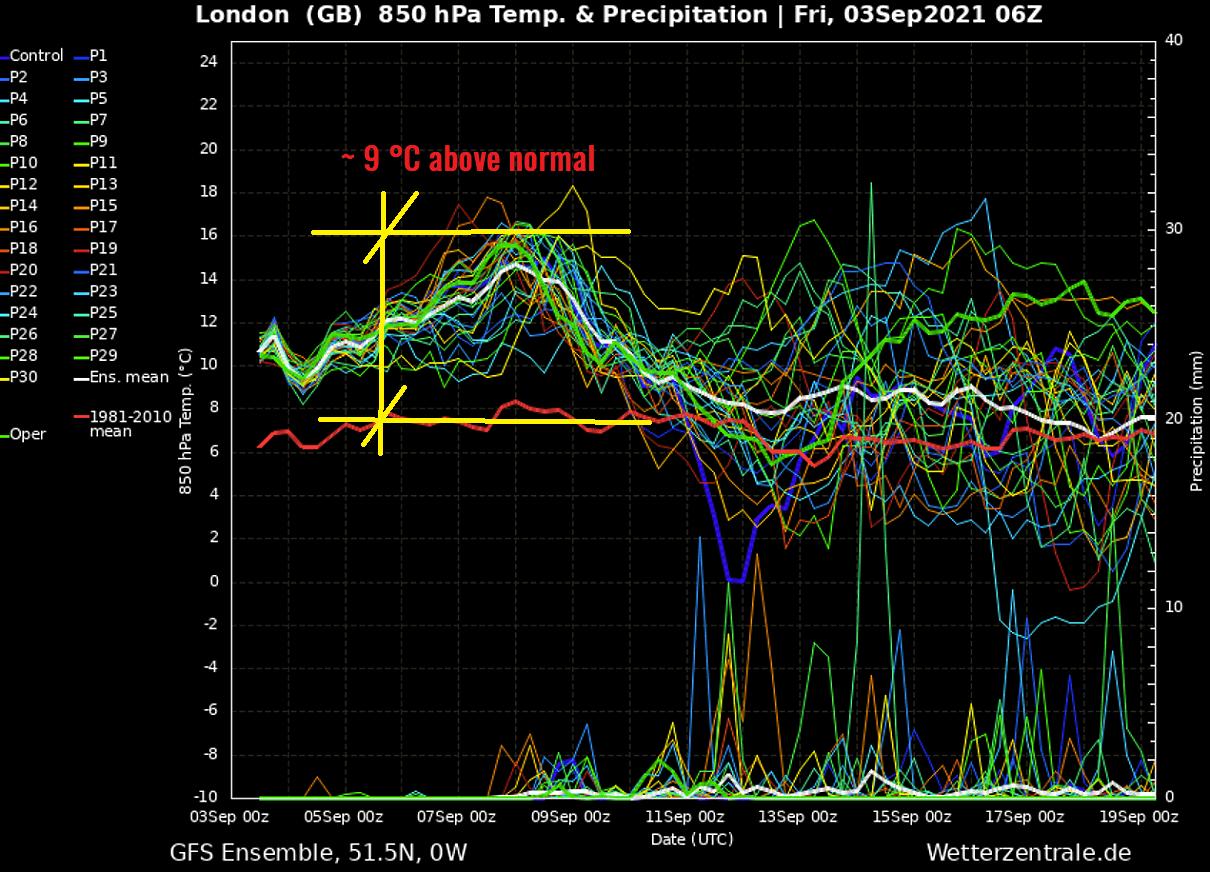 autumn-heatwave-france-england-london-meteogram