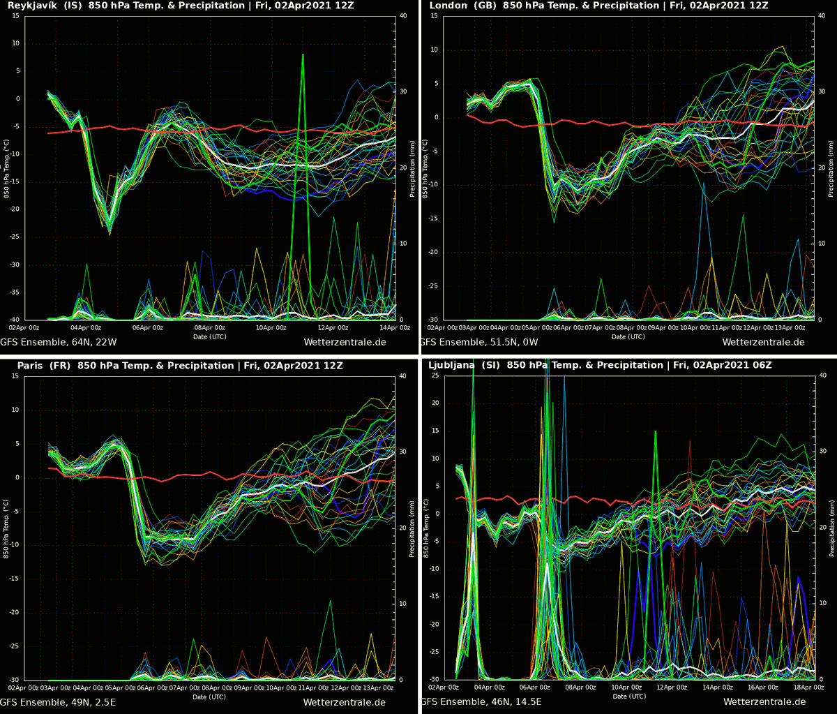 historic-cold-blast-europe-snow-easter-sunday-meteogram