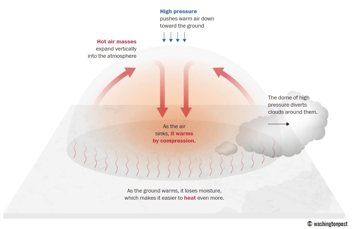 most-intense-heatwave-summer-2021-forecast-heat-dome