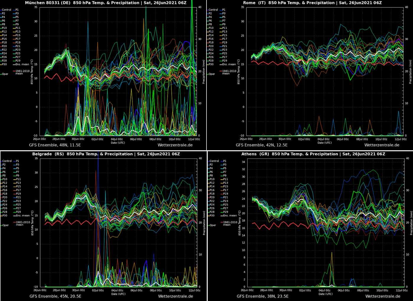 strong-heatwave-summer-forecast-2021-ensemble-forecast