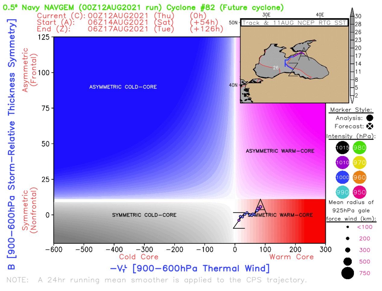 tropical-like-cyclone-medicane-alike-black-sea-impact-warm-core