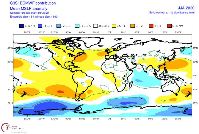 ecmwf_summer_2020_forecast-1