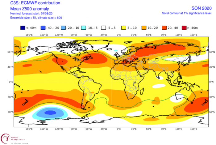 fall-forecast-2020-ecmwf-geopotential-height