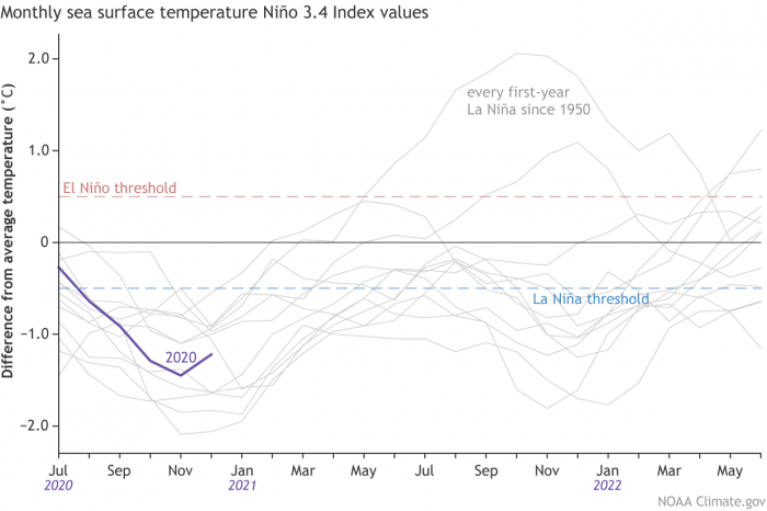 spring-weather-season-forecast-united-states-europe-enso-la-nina-comparison-by-years
