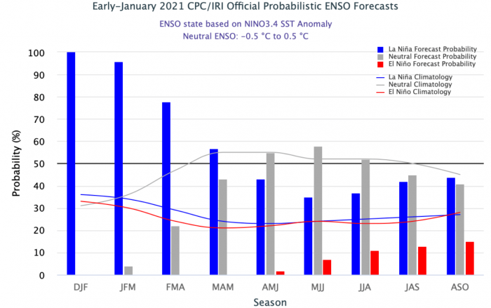 spring-weather-season-forecast-united-states-europe-enso-outlook