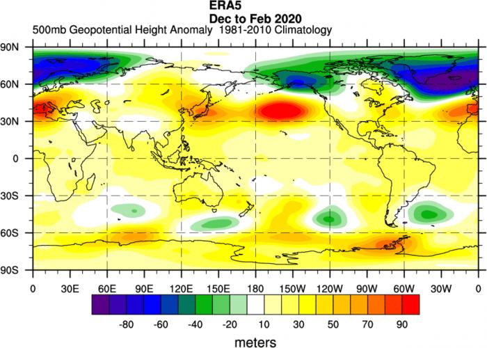 winter-forecast-season-2020-pressure-analysis