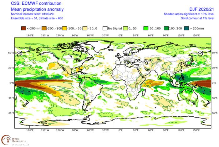 winter-forecast-season-ecmwf-model-precipitation