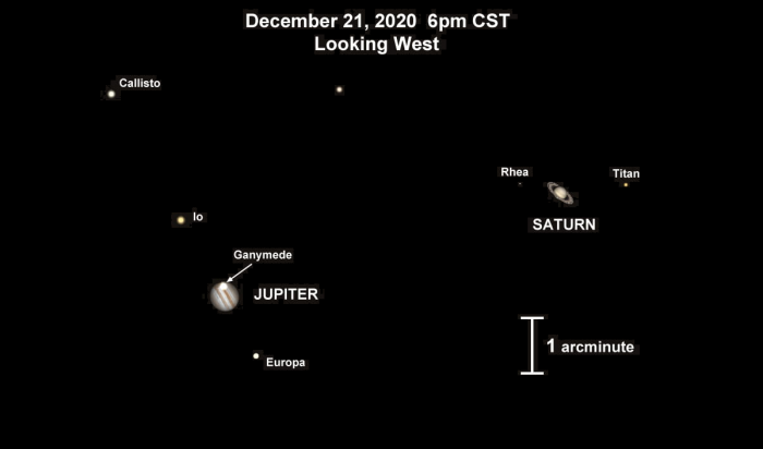great-conjunction-christmas-star-jupiter-saturn-moons