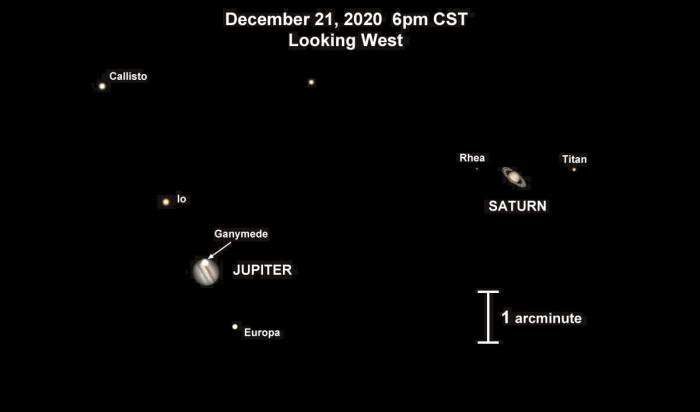 great-conjunction-christmas-star-jupiter-saturn-moons