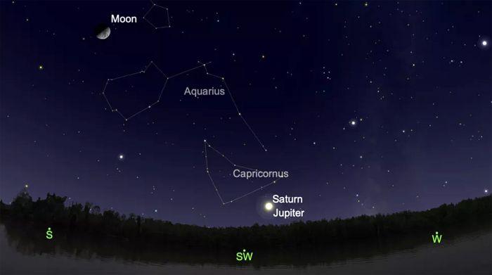 great-conjunction-christmas-star-jupiter-saturn-southwest-view