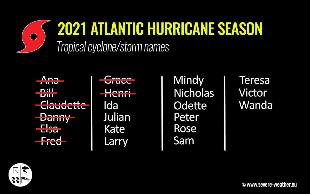 active-atlantic-hurricane-season-2021-grace-gulf-coast-yucatan-cyclone-names