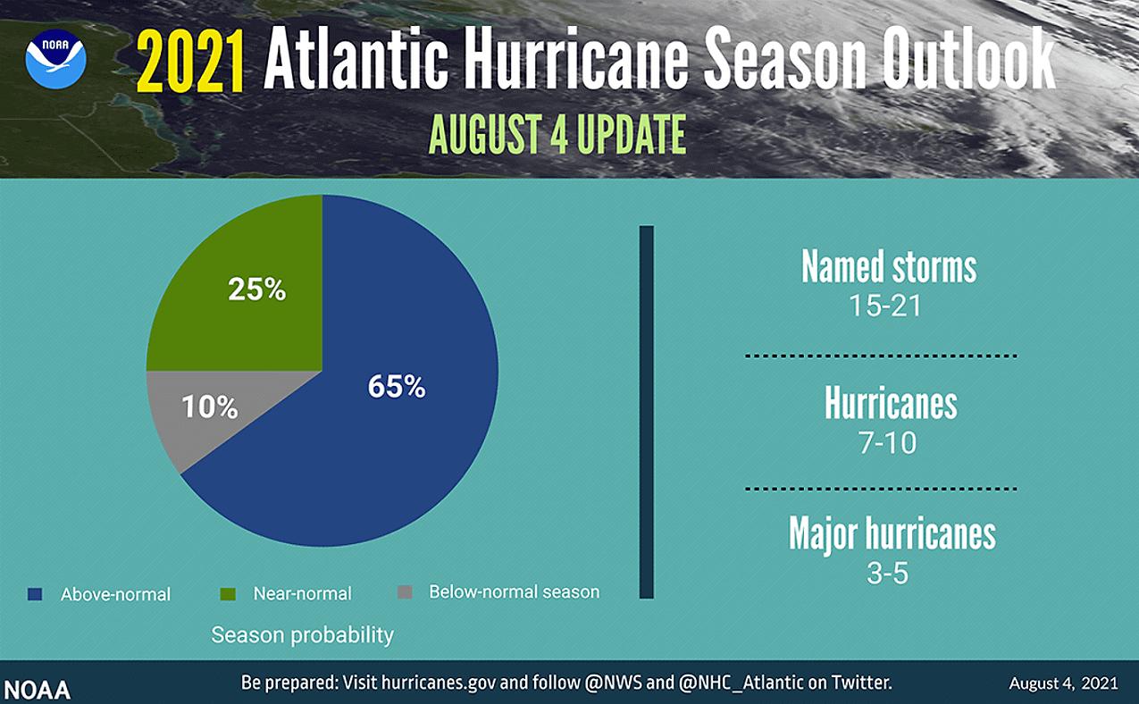 active-atlantic-hurricane-season-2021-grace-gulf-coast-yucatan-noaa-forecast