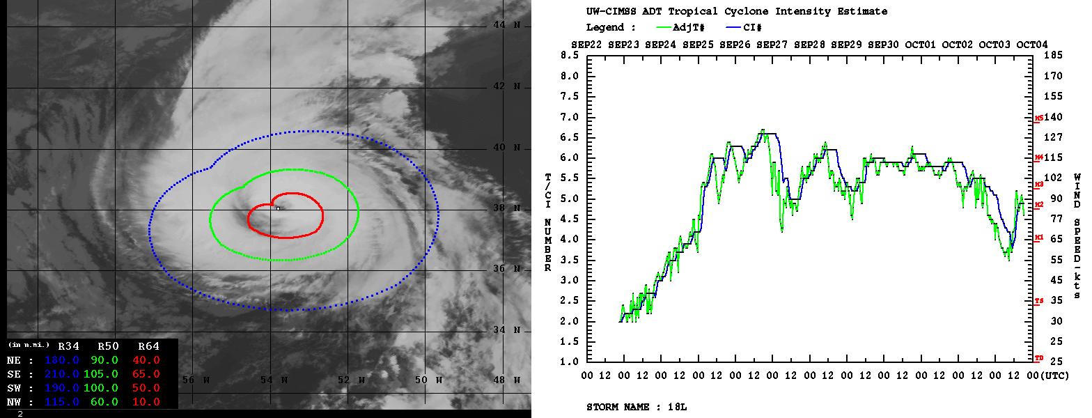 atlantic-hurricane-season-2021-extratropical-storm-sam-iceland-dvorak-analysis