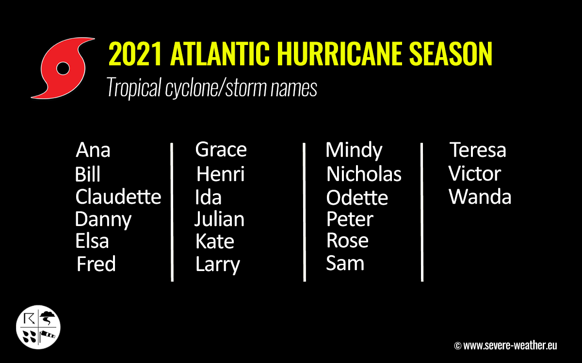 Dangerous and very active Atlantic hurricane season 2021 expected:  Above-average probability for major hurricanes making landfall along the  continental US coastline