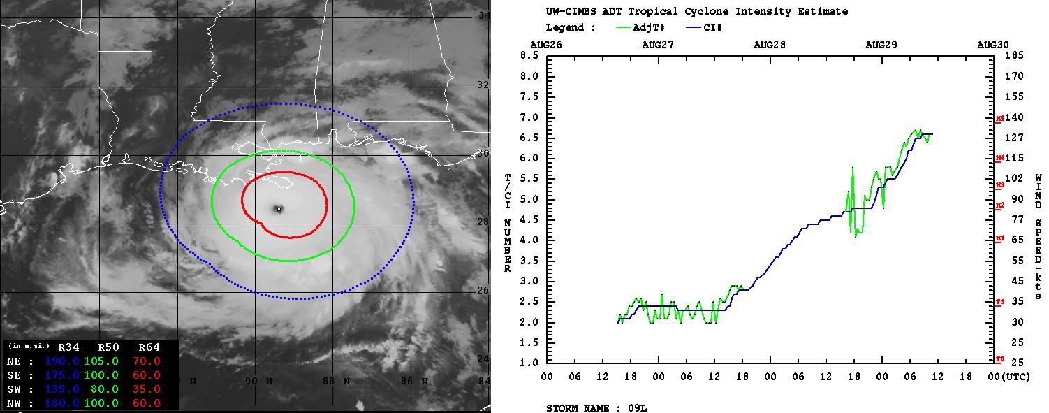 atlantic-hurricane-season-2021-ida-louisiana-dvorak-estimates