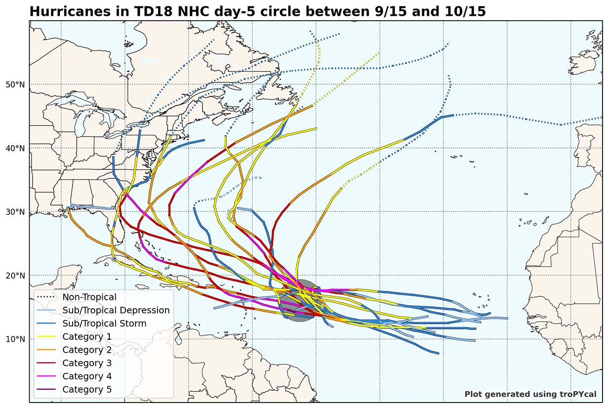 atlantic-hurricane-season-2021-major-storm-sam-caribbean-tracks