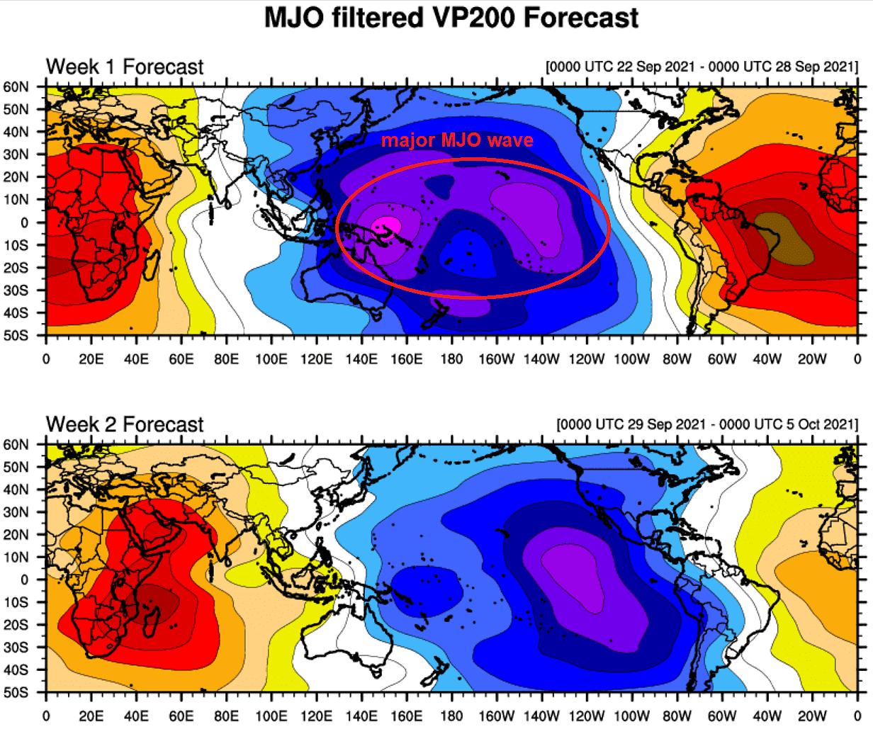 atlantic-hurricane-season-2021-mjo-wave-storm-sam-mjo-wave