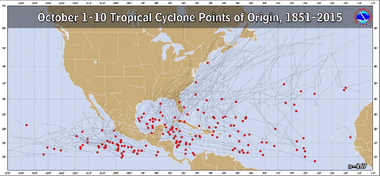 atlantic-hurricane-season-2021-mjo-wave-storm-sam-october-historical-storms