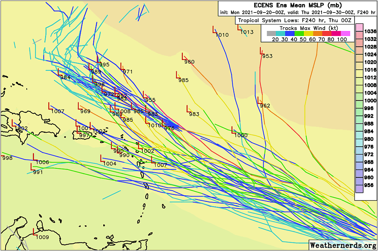 atlantic-hurricane-season-2021-mjo-wave-storm-sam-tracks