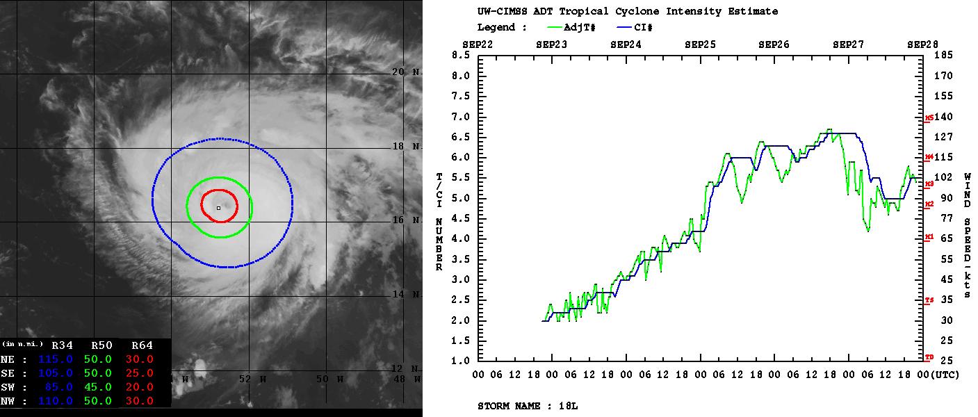 atlantic-hurricane-season-2021-sam-bermuda-canada-dvorak