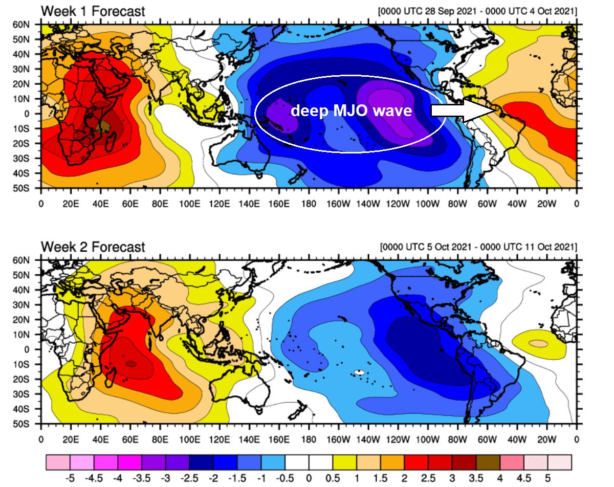 atlantic-hurricane-season-2021-sam-bermuda-canada-mjo-wave