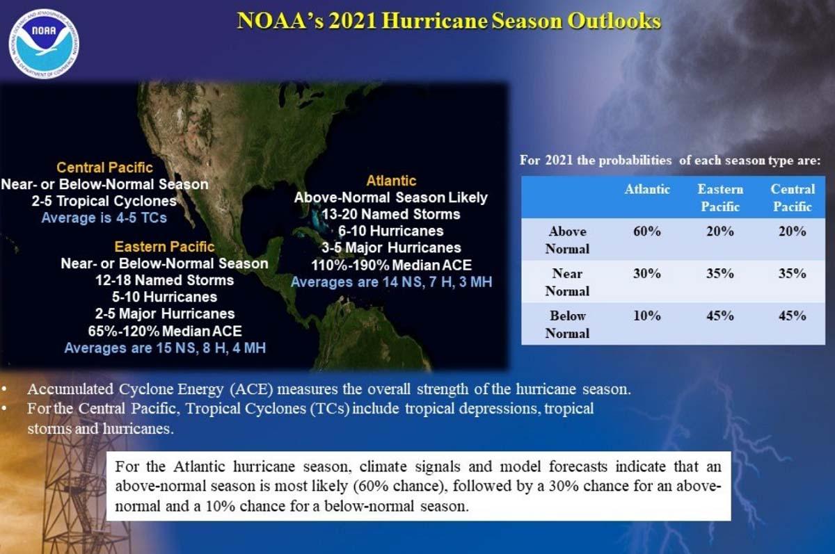 atlantic-hurricane-season-2021-storm-ana-bermuda-noaa-prediction