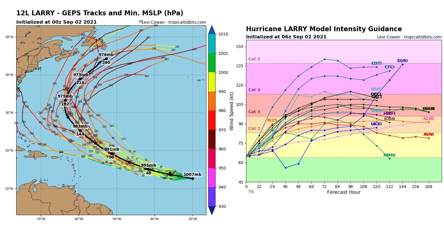 atlantic-hurricane-season-2021-storm-larry-