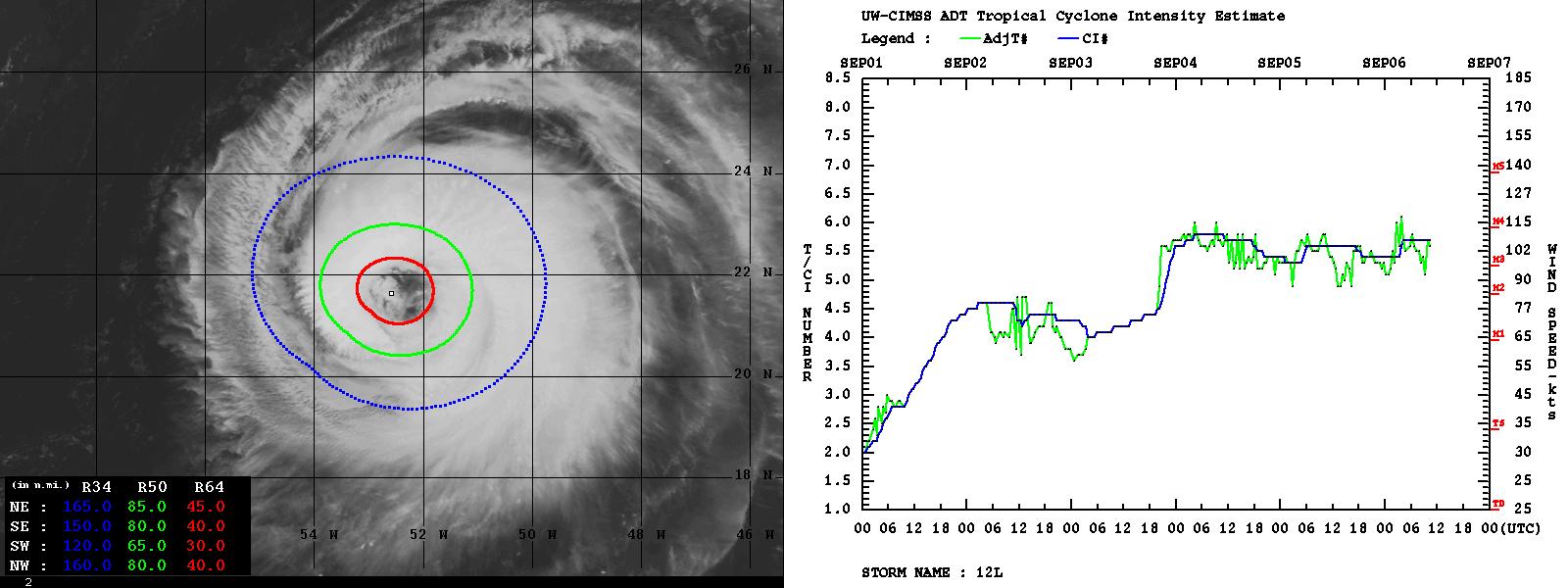 atlantic-hurricane-season-larry-bermuda-dvorak-analysis