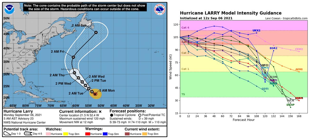 atlantic-hurricane-season-larry-bermuda-track