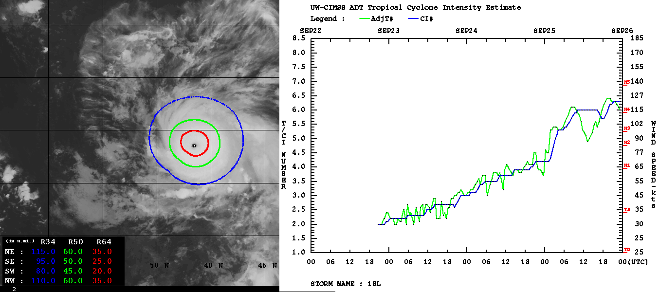 atlantic-hurricane-season-major-storm-sam-now-category-four-dvorak-analysis