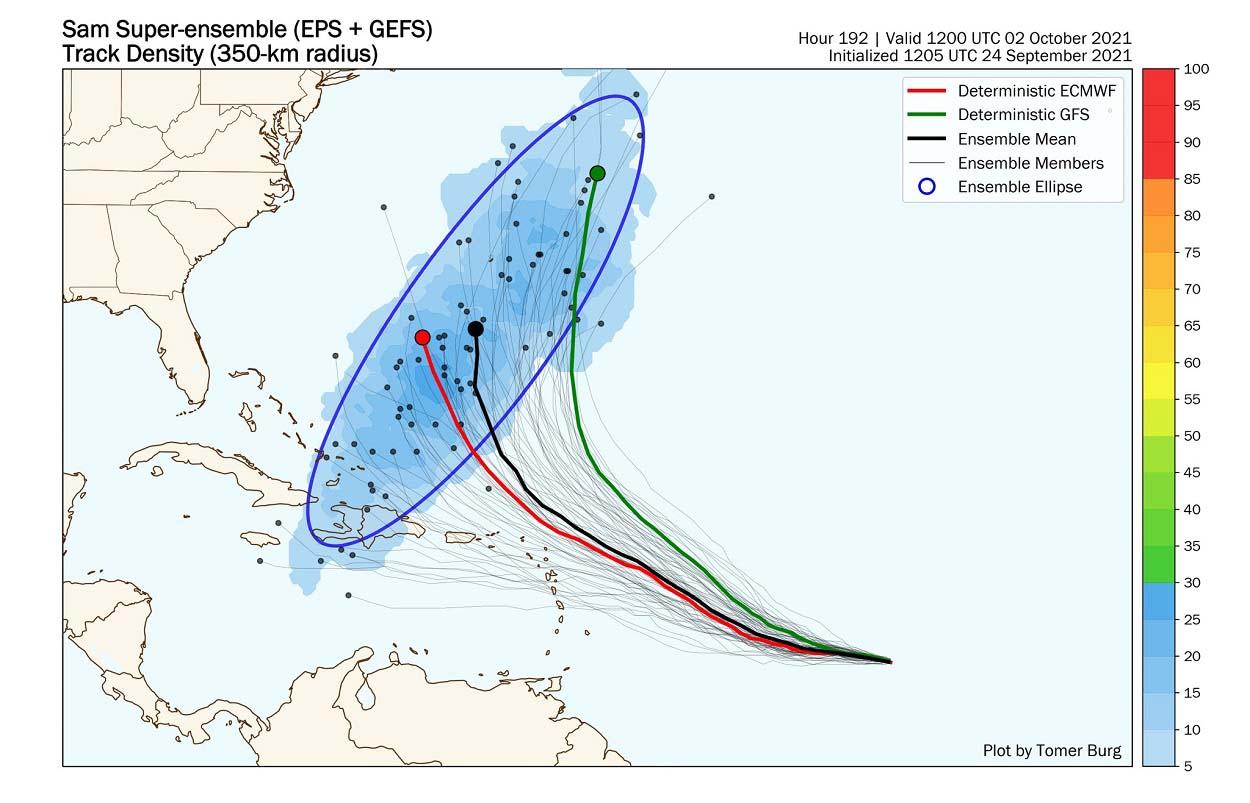 atlantic-hurricane-season-major-storm-sam-now-category-four-ecmwf-tracks-spread