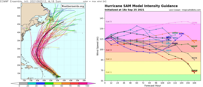 atlantic-hurricane-season-major-storm-sam-now-category-four-tracks