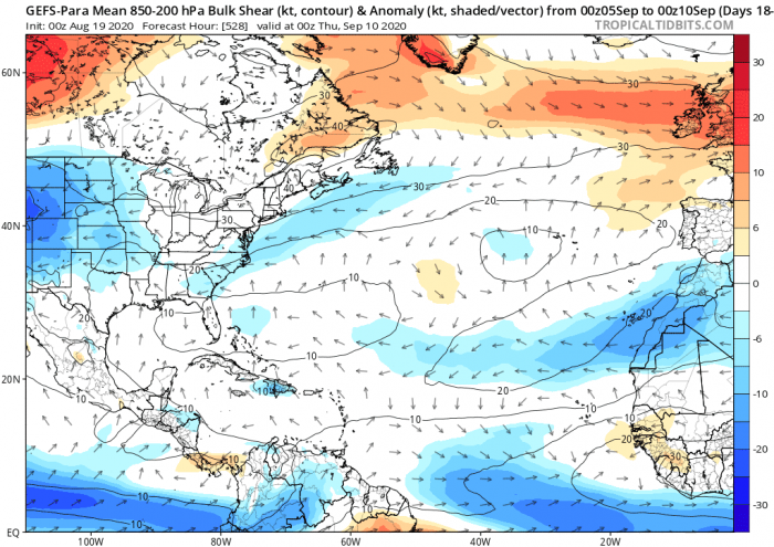 atlantic-hurricane-forecast-shear